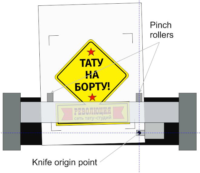 eCut 6 - Help. Contour cutting - manual mode.